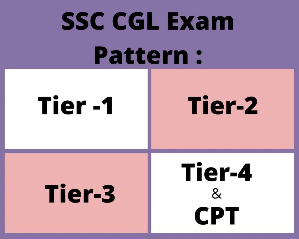SSC CGL Exam Pattern 1